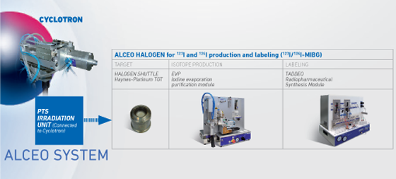 ALCEO SYSTEM Halogen