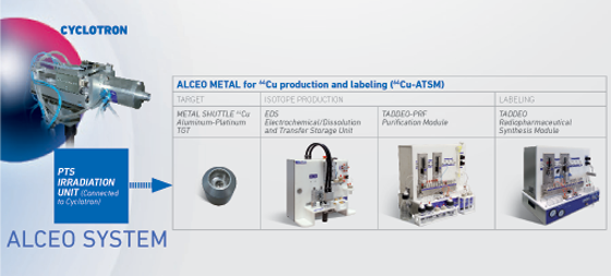 ALCEO SYSTEM Metal-64Cu