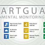 SmartGuard Environmental Radiation Monitoring System