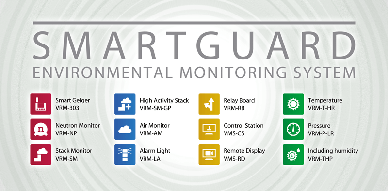 Environment Monitoring System : Smartguard environmental radiation monitoring system