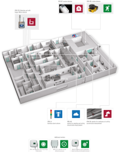 smartguard_monitoring-system