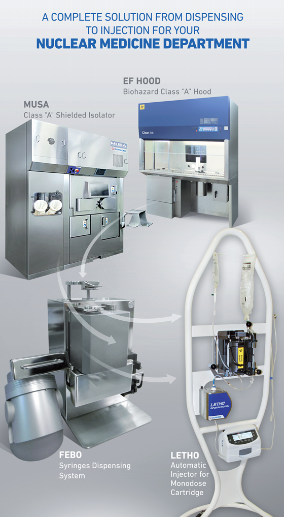 A complete solution from dispensing to injection