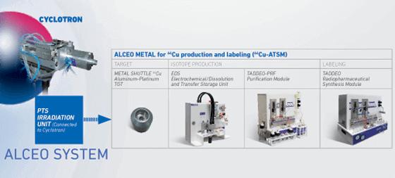 14-ALCEO-SYSTEM-R3-Metal-64Cu