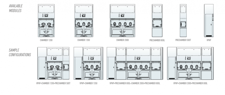 Modular sterility testing isolator solutions