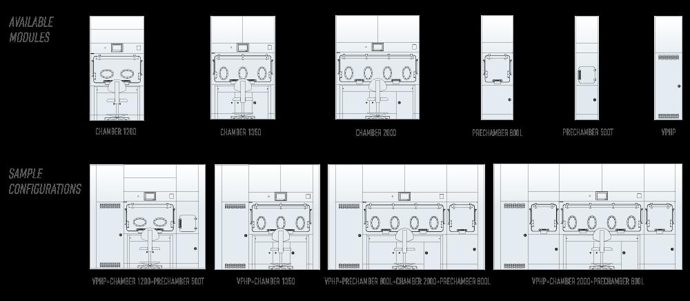 MSTI - Modular Sterility Testing Isolator solutions