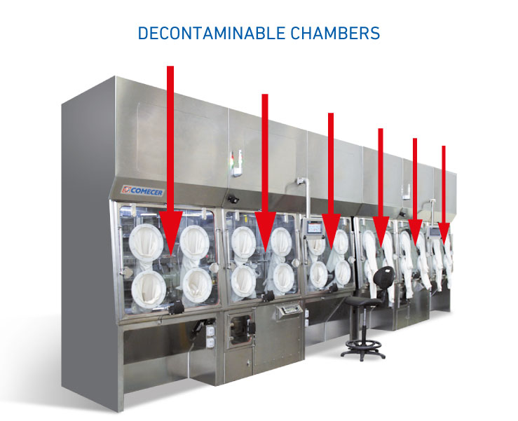 VHP Decontaminable Chamber
