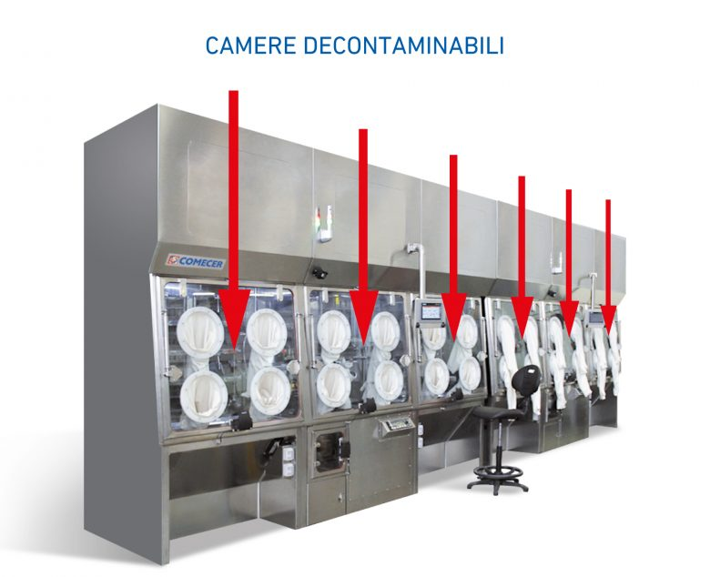 VHP Camere Decontaminabili