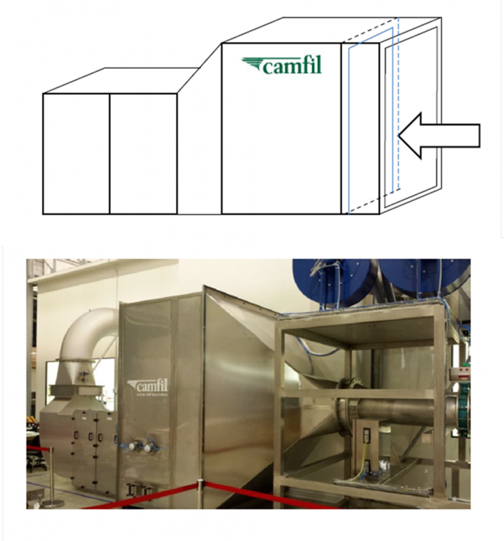 Filtro molecolare Camfil
