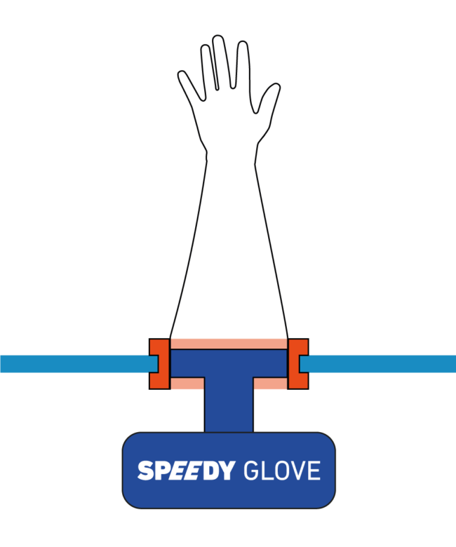 Speedy Glove-IN port test