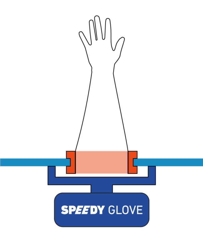 Speedy Glove-OVER port test
