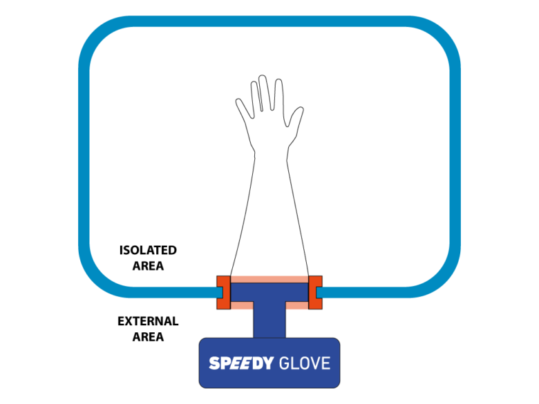 Speedy-Glove_outside