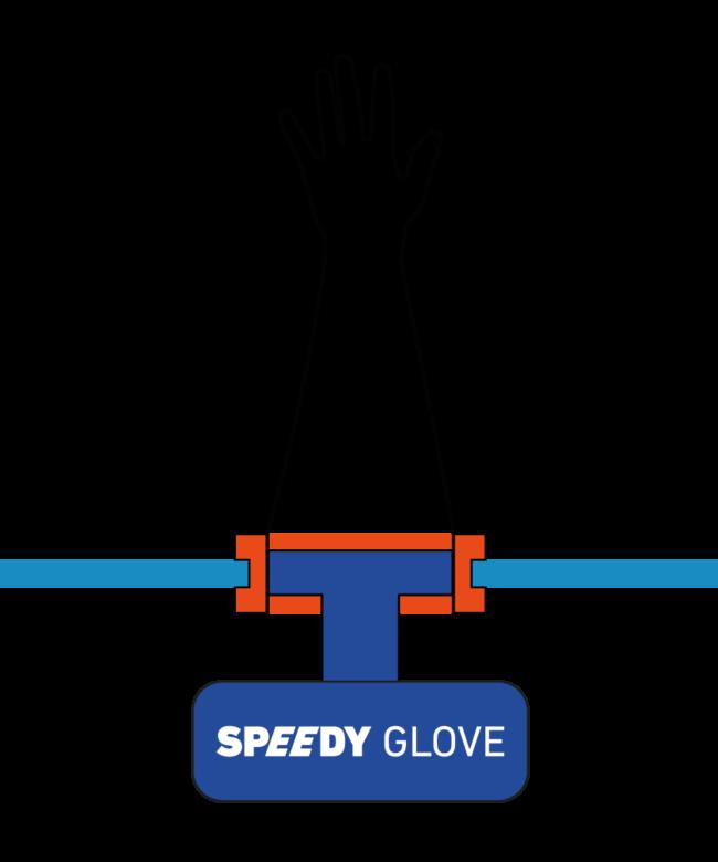 Speedy Glove - Test IN port