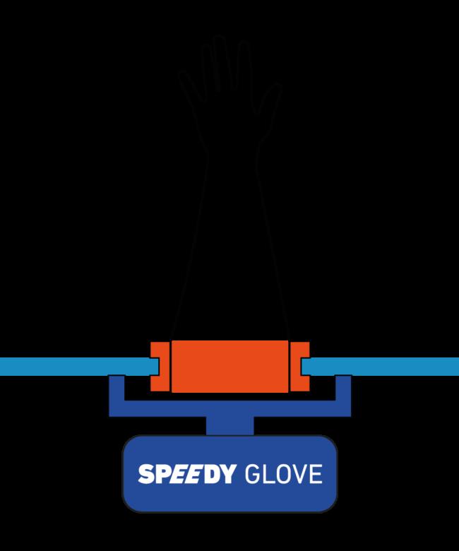 Speedy Glove - Test OVER port