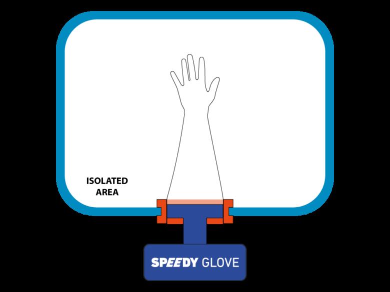 Speedy Glove - esterno