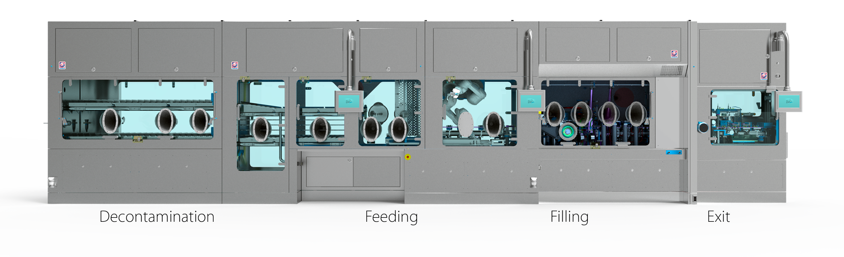 Automatic Aseptic Filling Line for IV bags