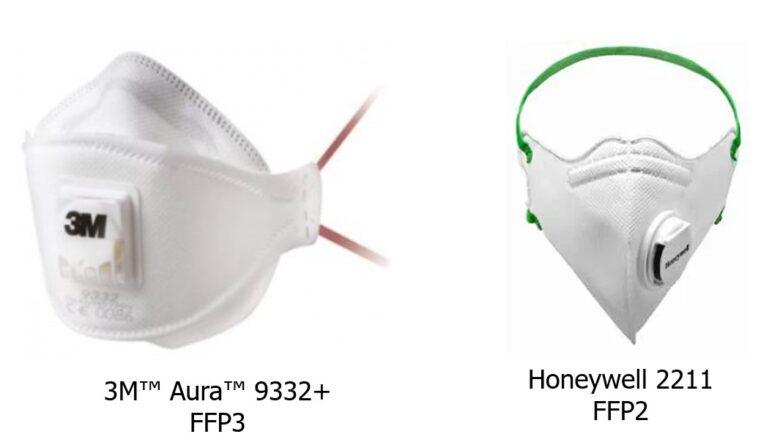2 FFP mask types analyzed